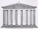 Sketch representation of the Philippeion